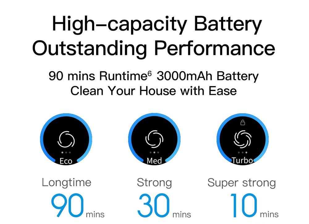 Pokončni brezžični sesalnik Xiaomi Dreame V11