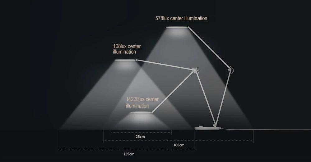 Xiaomi Mi Smart LED Pro Pametna Namizna Luč