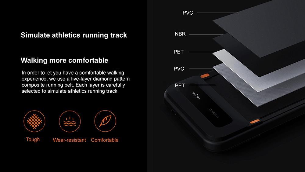 Steza za hojo Xiaomi Urevo U1