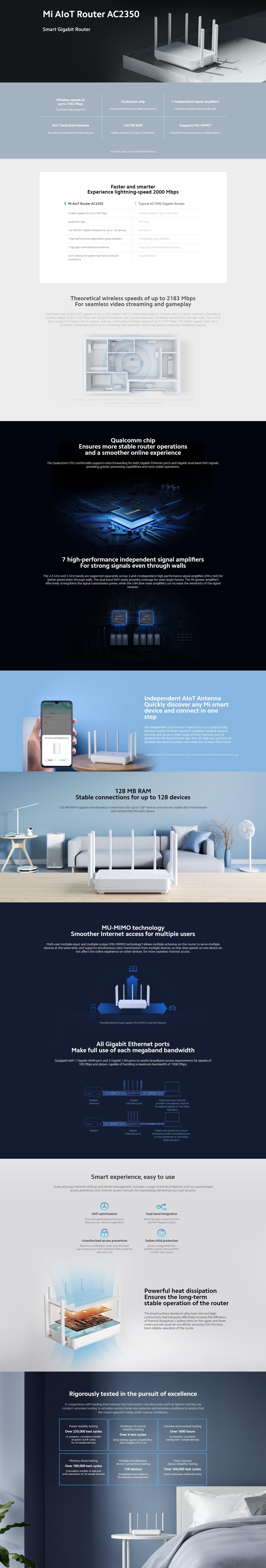 Xiaomi Gigabitni Router Mi AIoT